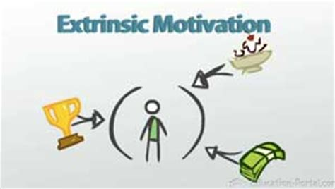 Research paper on motivation of employees pdf